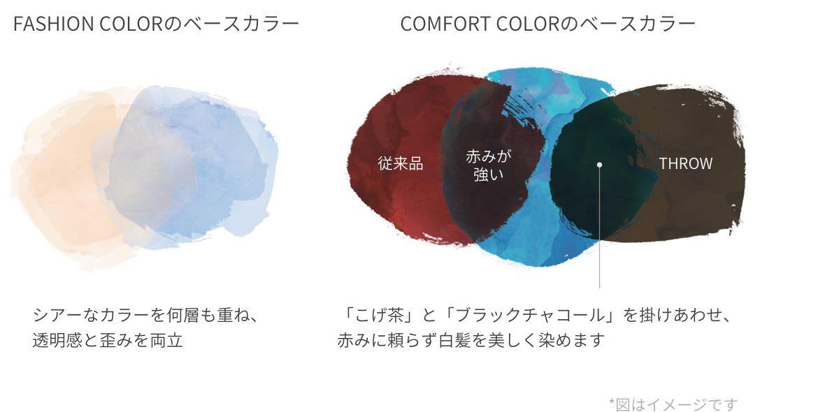 徹底的に赤味を排除したベースカラー設計